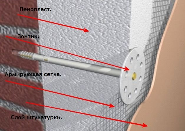 Схема крепления пенопласта и штукатурной сетки к стене