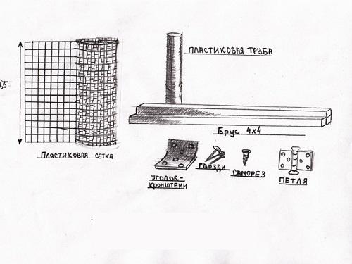 Схема необходимых материалов для создания забора