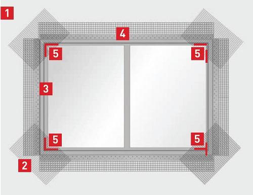 Схема укладки армирующей сетки для оконного проема