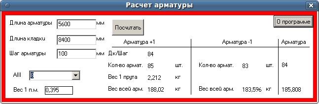 Вес метра арматуры