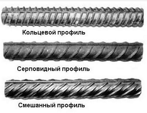 Виды профилей металлической арматуры