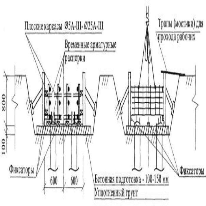 Tehnologicheskaya-karta-armaturnogo-karkasa-fundamenta